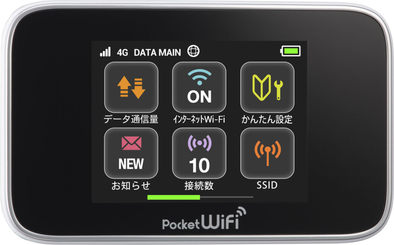 Pocket WiFi SoftBank 301HW