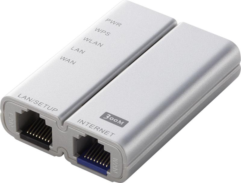 LAN-W300N/RSS