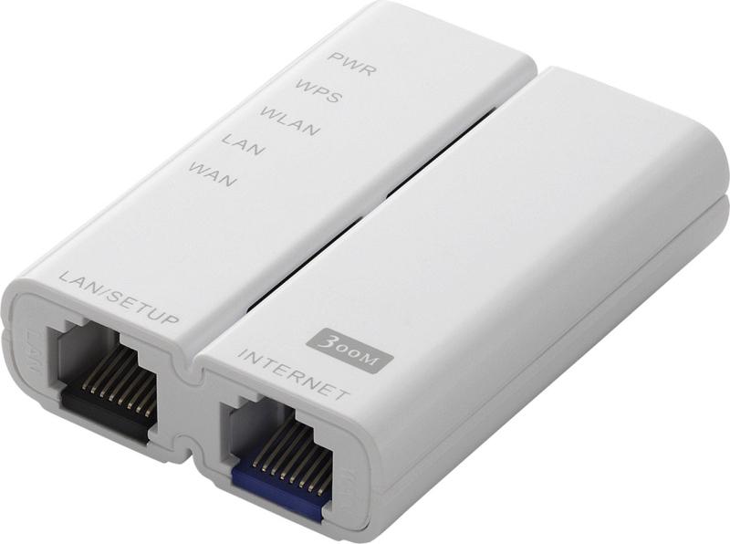 LAN-W300N/RSW